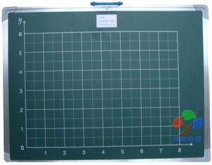 20005直角坐标黑板