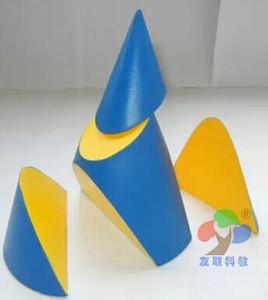 3014圆锥曲线模型