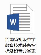 河南省初级中学教育技术装备指标及设置分类表