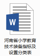 河南省小学教育技术装备指标及设置分类表